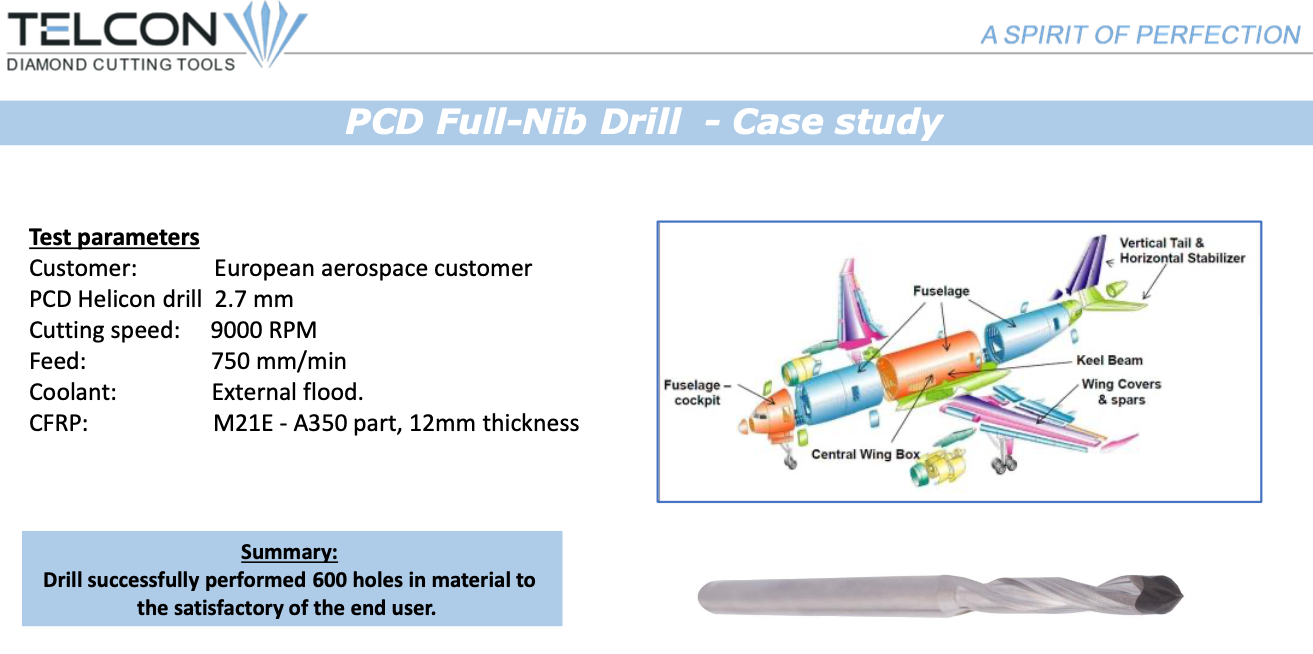 Telcon Helicon Fullnib PCD Drill Case Study Aerospace